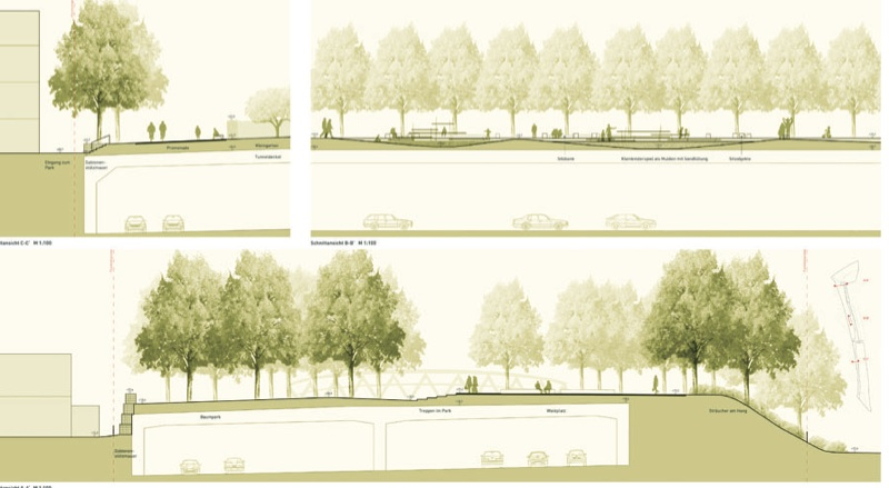 Wie mit Grünflächen über der A 7 in Hamburg die